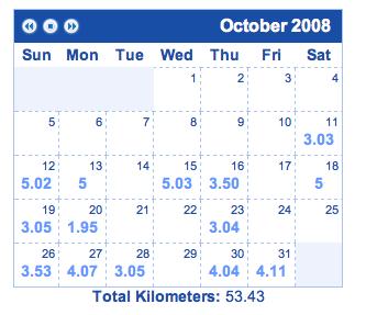 My good running days