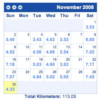 November 2008 running
