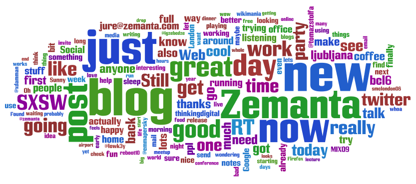 My Twitter stream on Wordle
