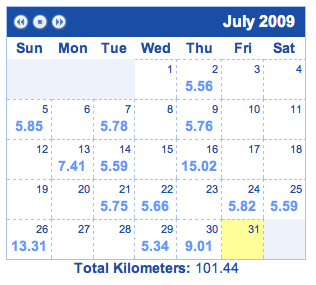 Running log, July 2009