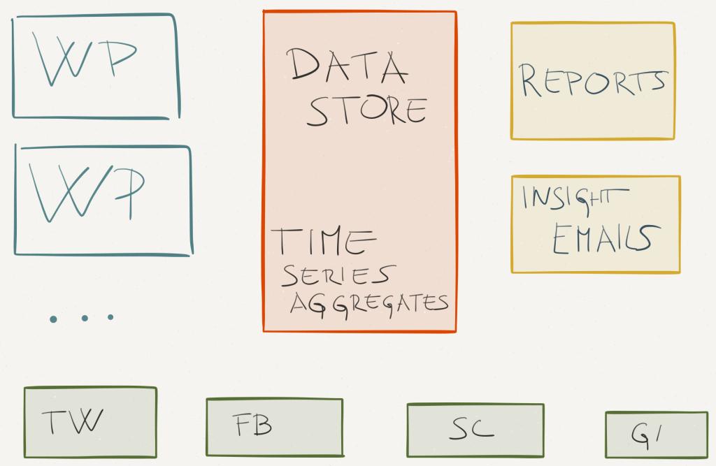 data-scheme